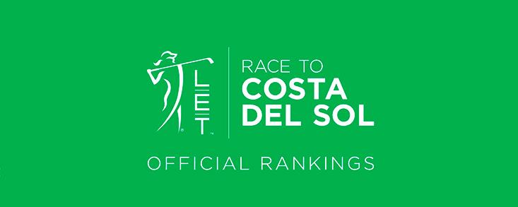 La Race to Costa del Sol lista para retomar la actividad a partir del jueves